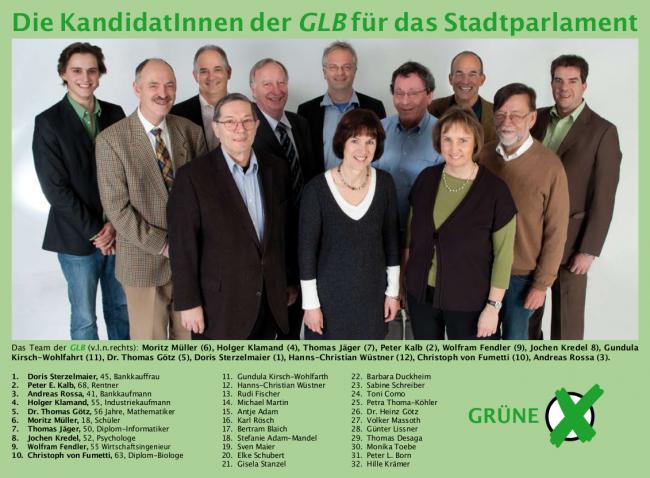 Kandidaten für das Stadtparlament